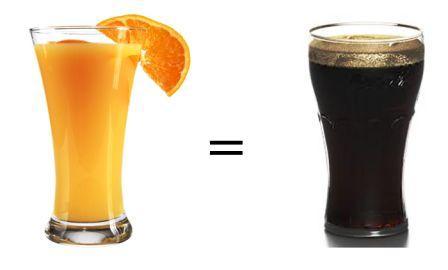 Pomarančni sok ali Coca-Cola